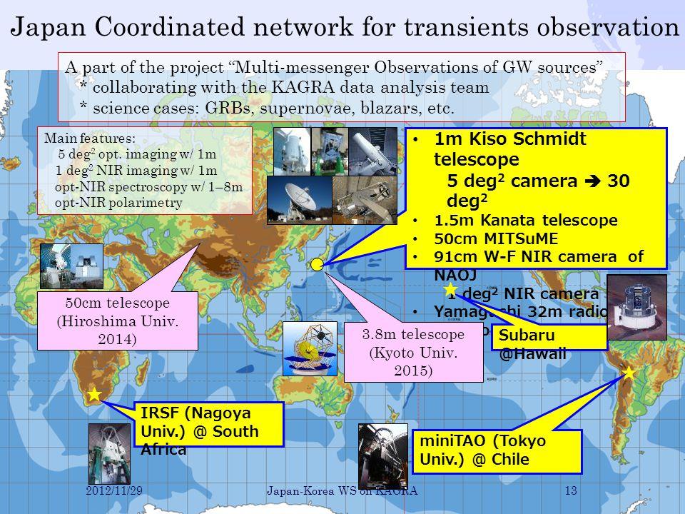 IRSF (Nagoya Univ.) @ South Africa 1m Kiso Schmidt telescope 5 deg 2 camera  30 deg 2 1.5m Kanata telescope 50cm MITSuME 91cm W-F NIR camera of NAOJ