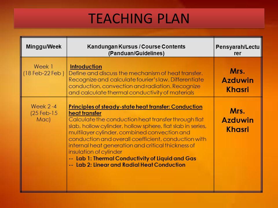 TEACHING PLAN Minggu/WeekKandungan Kursus / Course Contents (Panduan/Guidelines) Pensyarah/Lectu rer Week 1 (18 Feb-22 Feb ) Introduction Define and d