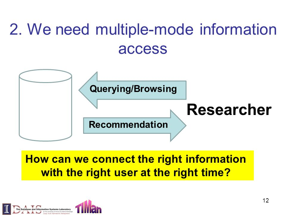 2. We need multiple-mode information access 12 Researcher Querying/Browsing Recommendation How can we connect the right information with the right use