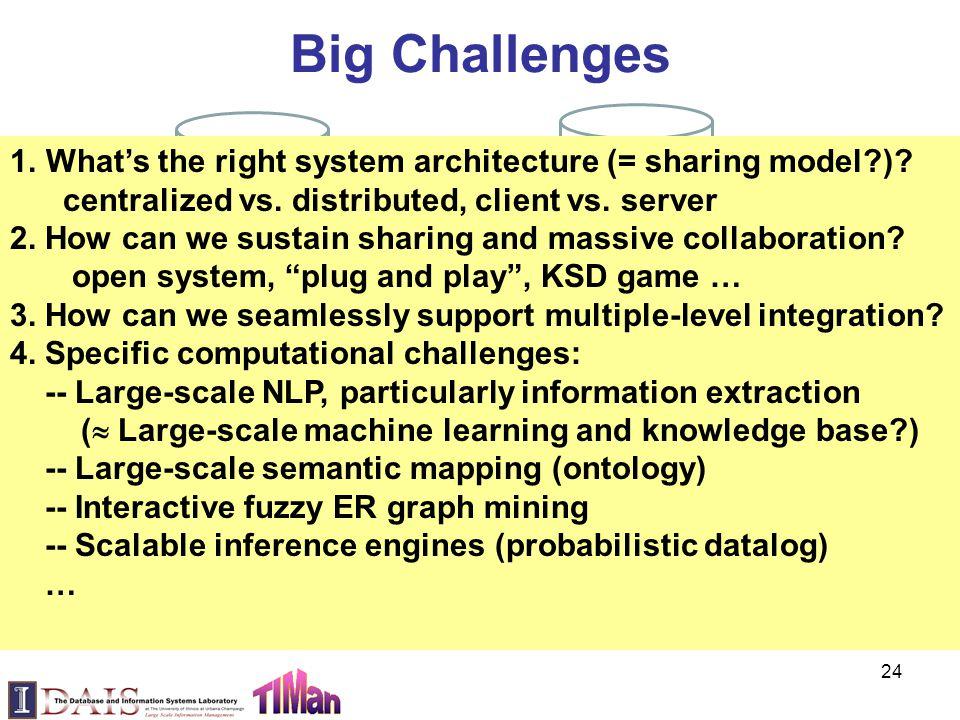 Big Challenges 24 Public data/Info/ knowledge Public data/Info/ knowledge … Personal data/info/ knowledge Personal data/info/ knowledge … Network 1.