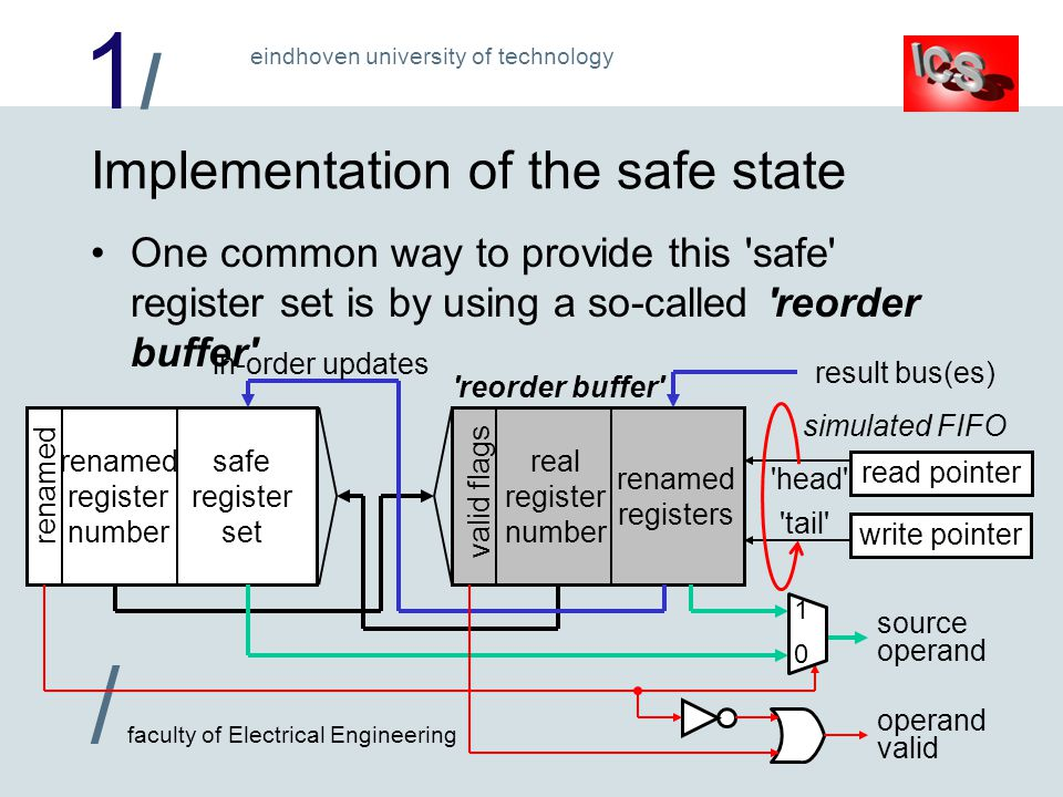 1/1/ / faculty of Electrical Engineering eindhoven university of technology reorder buffer renamed registers safe register set Implementation of the safe state One common way to provide this safe register set is by using a so-called reorder buffer result bus(es) renamed register number read pointerwrite pointer head tail simulated FIFO renamed real register number in-order updates source operand 0 1 valid flags operand valid
