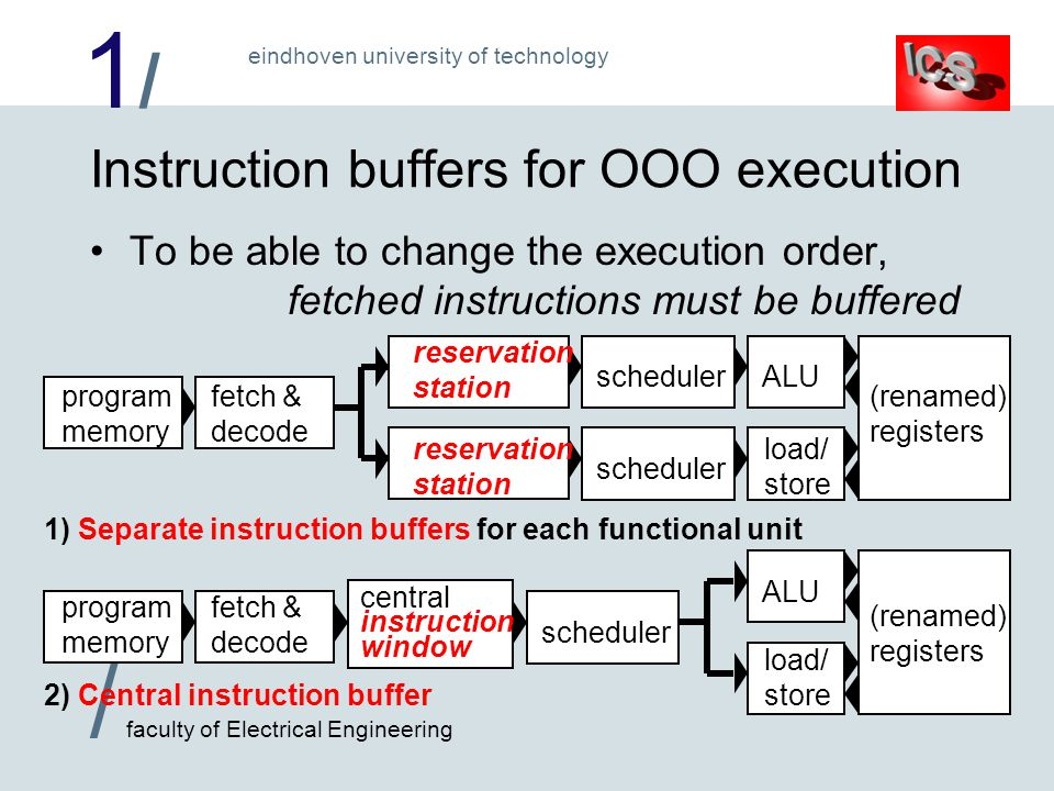1/1/ / faculty of Electrical Engineering eindhoven university of technology Differences between buffer strategies Reservation stations have advantages +Smaller buffers, schedulers are simpler +Buffer entries can be tailored to instruction format +Routing of instructions across chip simpler The central instruction window also has advantages +Total number of buffered instructions can be smaller +The single scheduler can take better decisions +No 'false locking' with identical functional units