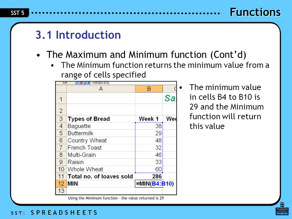 Functions S S T : S P R E A D S H E E T S SST 5 3.1 Introduction The Maximum and Minimum function (Cont'd) The Minimum function returns the minimum value from a range of cells specified The minimum value in cells B4 to B10 is 29 and the Minimum function will return this value