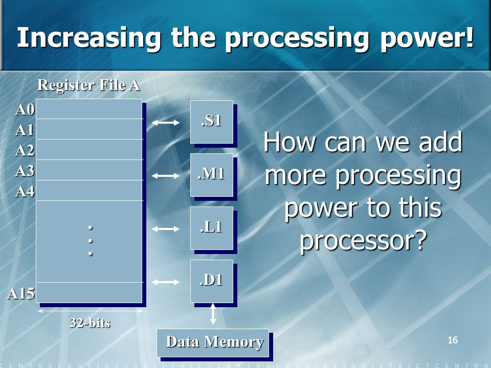 16 How can we add more processing power to this processor .S1.S1.M1.M1.L1.L1.D1.D1 A0 A1 A2 A3 A4 Register File A............