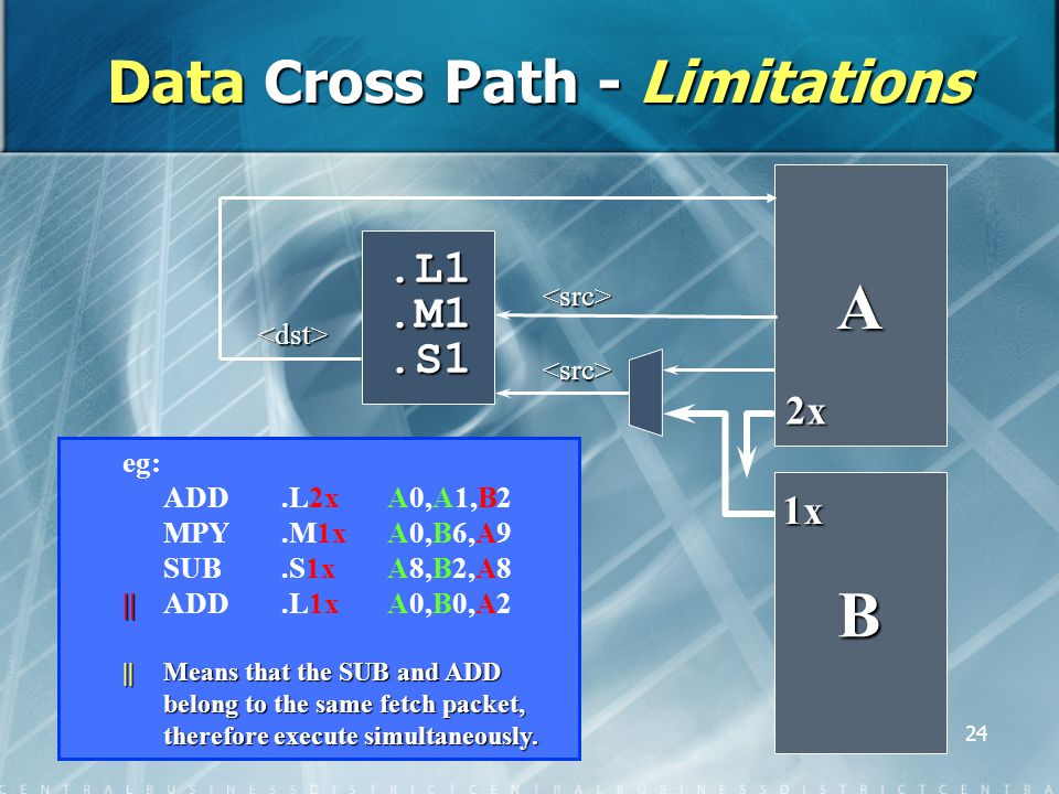 24 Data Cross Path - Limitations A 2x.L1.M1.S1 B 1x <src> <src> <dst> eg: ADD.L2x A0,A1,B2 MPY.M1x A0,B6,A9 SUB.S1x A8,B2,A8 || || ADD.L1x A0,B0,A2 || Means that the SUB and ADD belong to the same fetch packet, therefore execute simultaneously.
