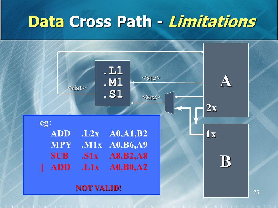 25 Data Cross Path - Limitations eg: ADD.L2x A0,A1,B2 MPY.M1x A0,B6,A9 SUB.S1x A8,B2,A8 || ADD.L1x A0,B0,A2 NOT VALID.