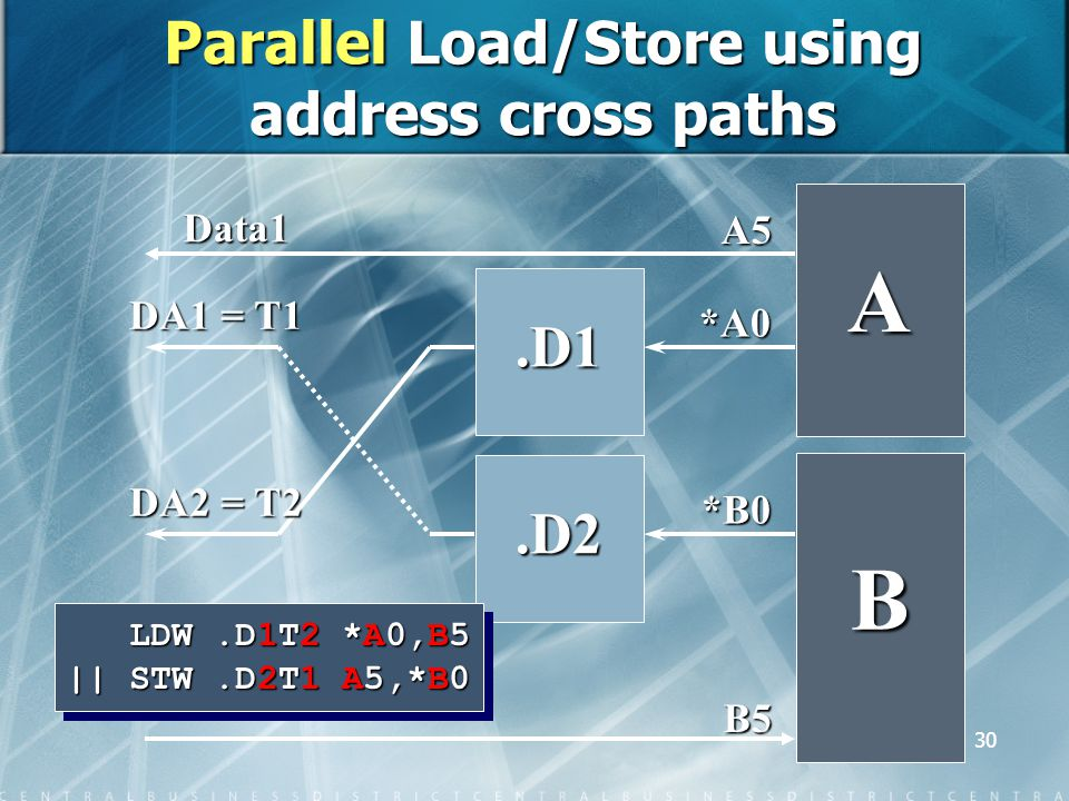 30 Parallel Load/Store using address cross paths.D1 A A5 *A0 B B5.D2 Data1 *B0 LDW.D1T2 *A0,B5 LDW.D1T2 *A0,B5 || STW.D2T1 A5,*B0 LDW.D1T2 *A0,B5 LDW.D1T2 *A0,B5 || STW.D2T1 A5,*B0 DA1 = T1 DA2 = T2