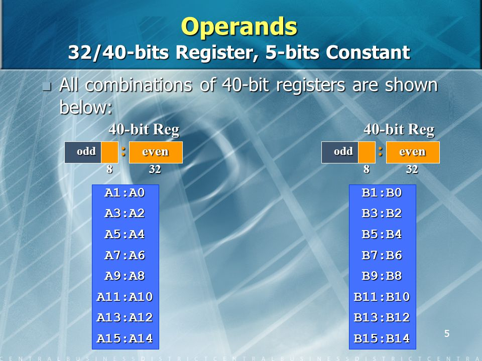 5 A1:A0A3:A2A5:A4A7:A6A9:A8A11:A10A13:A12A15:A14 odd even : 32 8 40-bit Reg 40-bit RegB1:B0B3:B2B5:B4B7:B6B9:B8B11:B10B13:B12B15:B14 odd even : 32 8 All combinations of 40-bit registers are shown below: All combinations of 40-bit registers are shown below: Operands 32/40-bits Register, 5-bits Constant