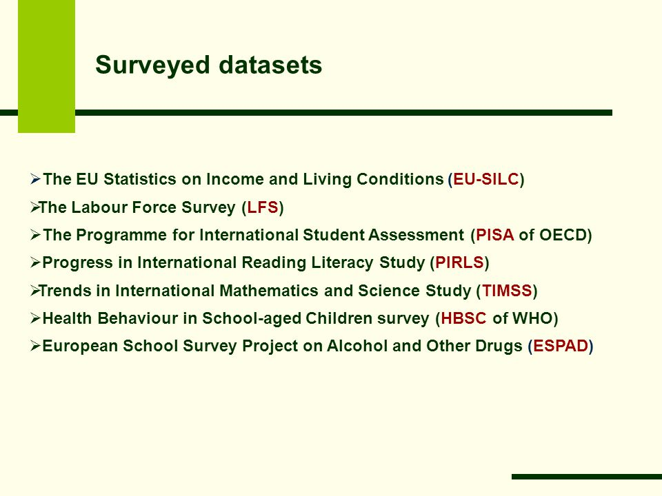 Surveyed datasets  The EU Statistics on Income and Living Conditions (EU-SILC)  The Labour Force Survey (LFS)  The Programme for International Student Assessment (PISA of OECD)  Progress in International Reading Literacy Study (PIRLS)  Trends in International Mathematics and Science Study (TIMSS)  Health Behaviour in School-aged Children survey (HBSC of WHO)  European School Survey Project on Alcohol and Other Drugs (ESPAD)