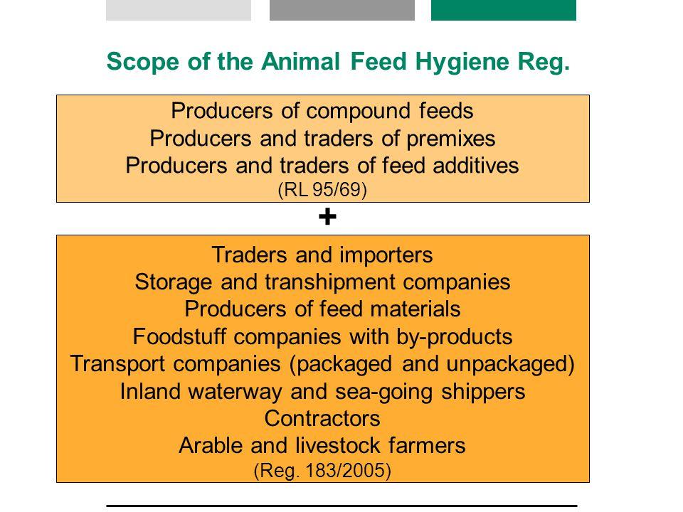 Scope of the Animal Feed Hygiene Reg.