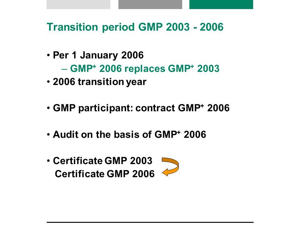 Transition period GMP 2003 - 2006 Per 1 January 2006 – GMP + 2006 replaces GMP + 2003 2006 transition year GMP participant: contract GMP + 2006 Audit on the basis of GMP + 2006 Certificate GMP 2003 Certificate GMP 2006