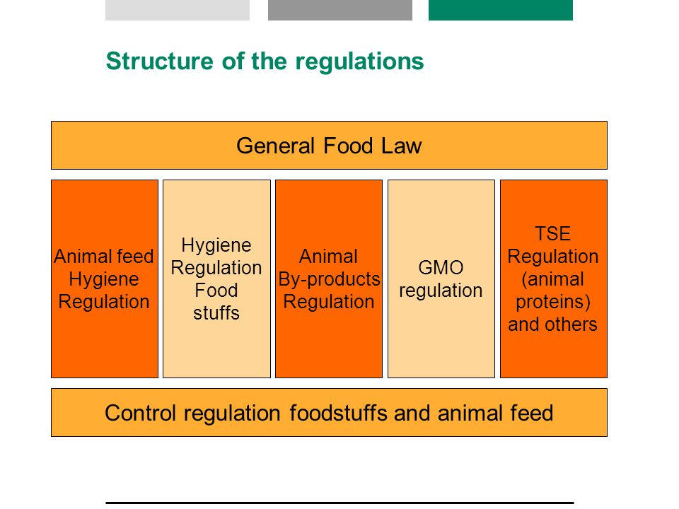 C&D animal by-products Animal By-Products Requirements Regulation  Cleaning and disinfection after every use of the means of transport This relates to all feed materials of animal origin - dairy products, animal fats, etc.