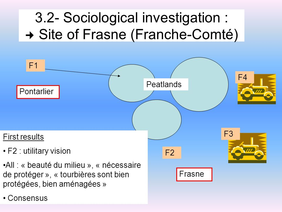 3.2- Sociological investigation : Site of Frasne (Franche-Comté) Frasne F1 F2 Pontarlier Peatlands F4 F3 First results F2 : utilitary vision All : « beauté du milieu », « nécessaire de protéger », « tourbières sont bien protégées, bien aménagées » Consensus