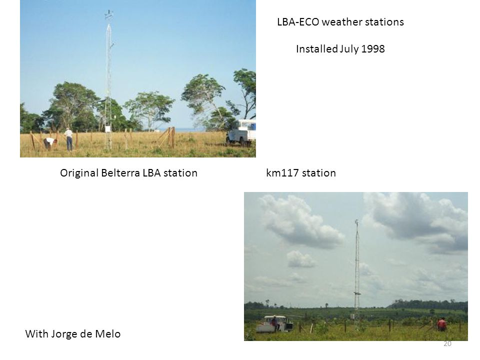 Original Belterra LBA station km117 station Installed July 1998 LBA-ECO weather stations 20 With Jorge de Melo