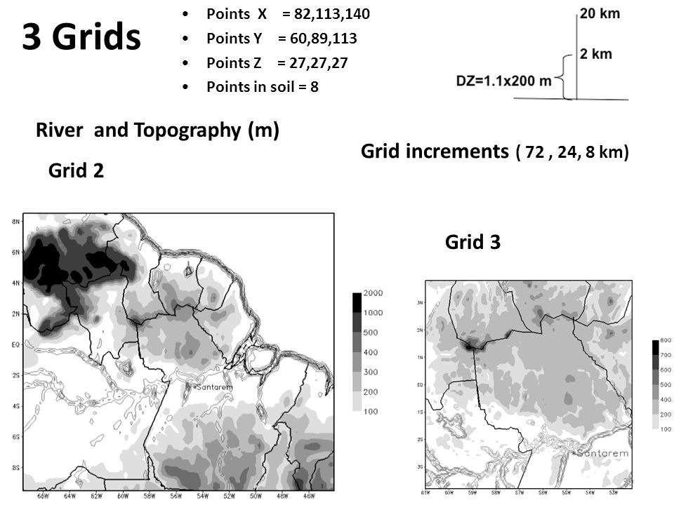 3 Grids Points X = 82,113,140 Points Y = 60,89,113 Points Z = 27,27,27 Points in soil = 8 Grid increments ( 72, 24, 8 km) River and Topography (m) Grid 2 Grid 3 39