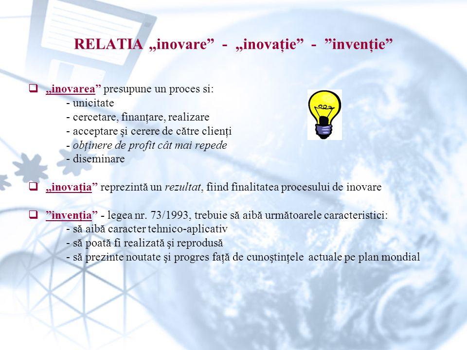 """ """"inovarea presupune un proces si: - unicitate - cercetare, finanţare, realizare - acceptare şi cerere de către clienţi - obţinere de profit cât mai repede - diseminare  """"inovaţia reprezintă un rezultat, fiind finalitatea procesului de inovare  invenţia - legea nr."""