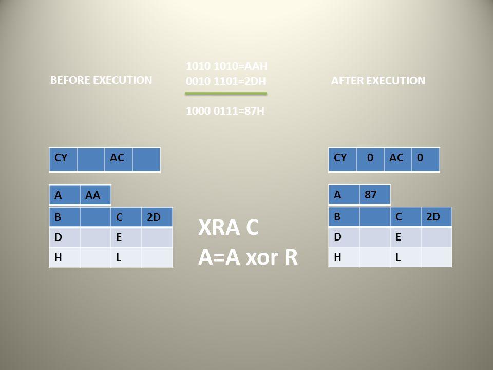 B10C DE HL A BC2D DE HL A87 AFTER EXECUTION XRA C A=A xor R BC2D DE HL AAA BEFORE EXECUTION CY AC CY 0AC0 1010 1010=AAH 0010 1101=2DH 1000 0111=87H