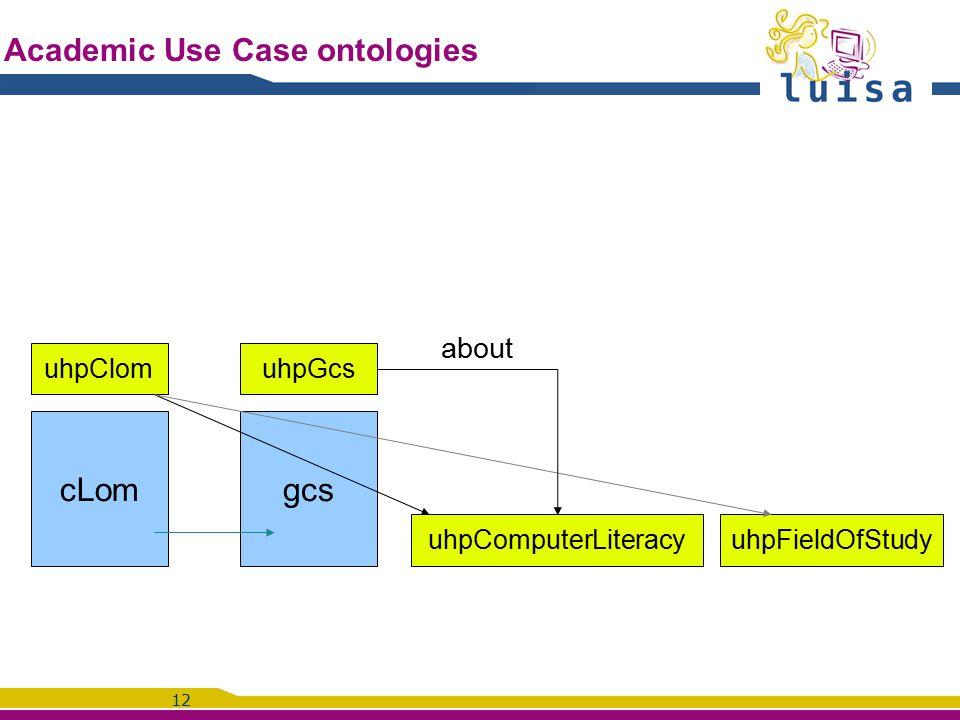 12 Academic Use Case ontologies cLomgcs uhpClomuhpGcs uhpComputerLiteracyuhpFieldOfStudy about