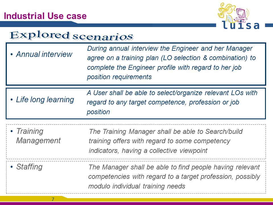 7 Industrial Use case During annual interview the Engineer and her Manager agree on a training plan (LO selection & combination) to complete the Engin