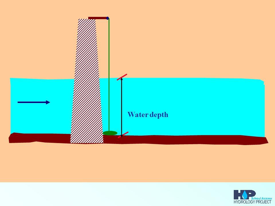 Water depth