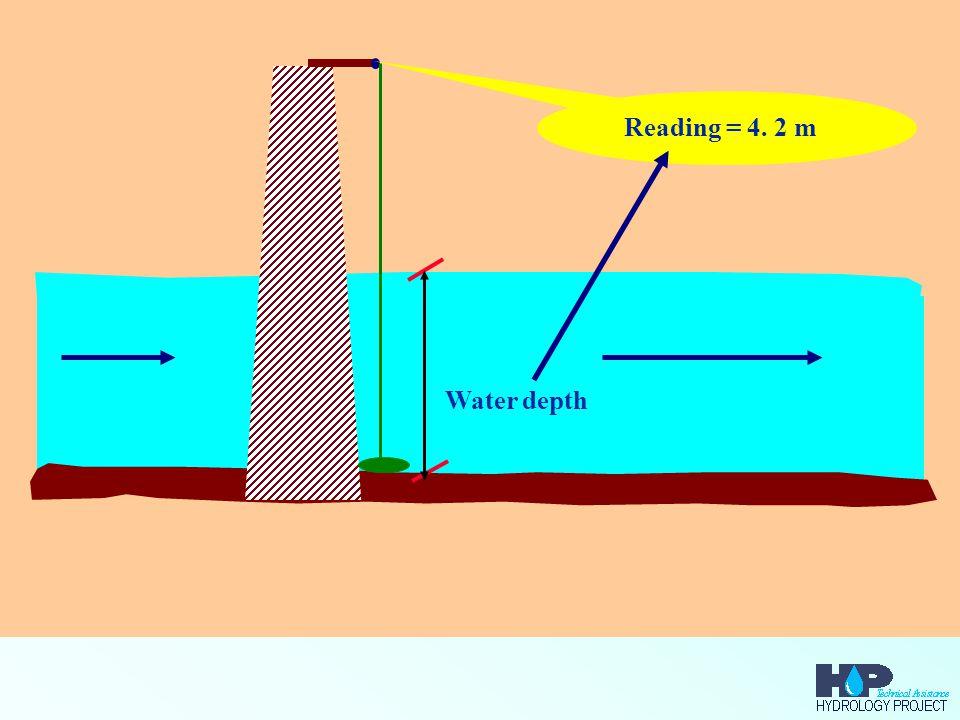 Reading = 4. 2 m Water depth