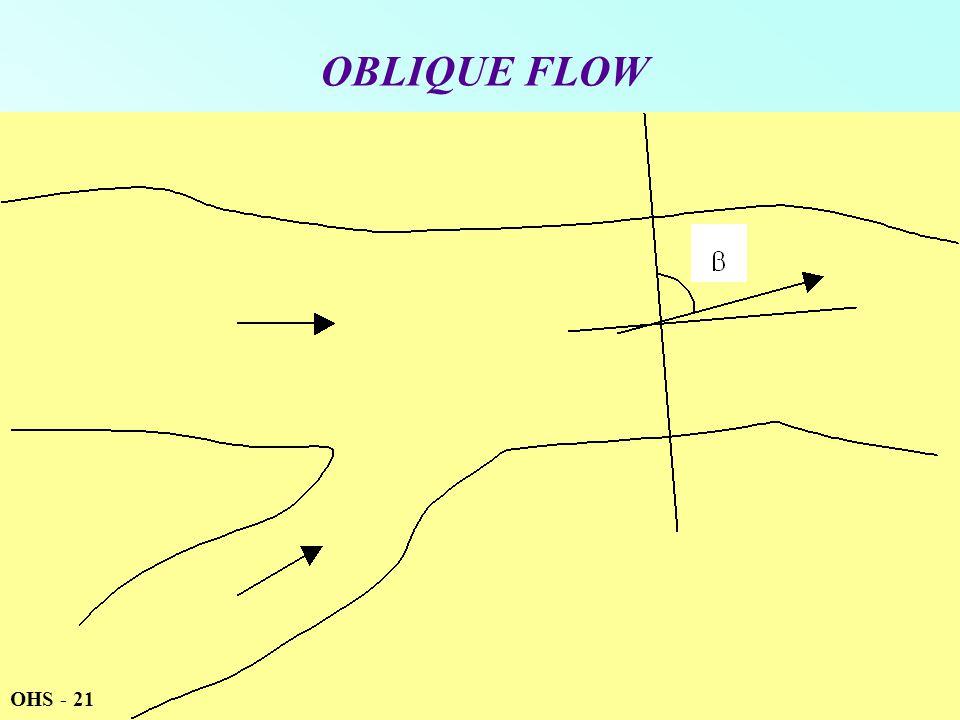 OBLIQUE FLOW OHS - 21