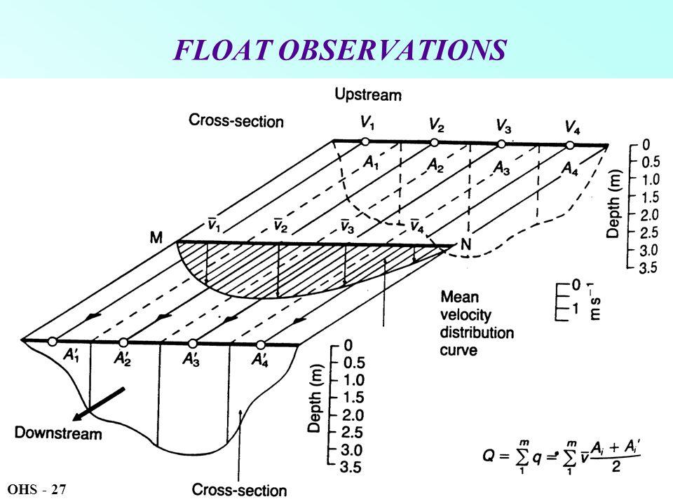 FLOAT OBSERVATIONS OHS - 27
