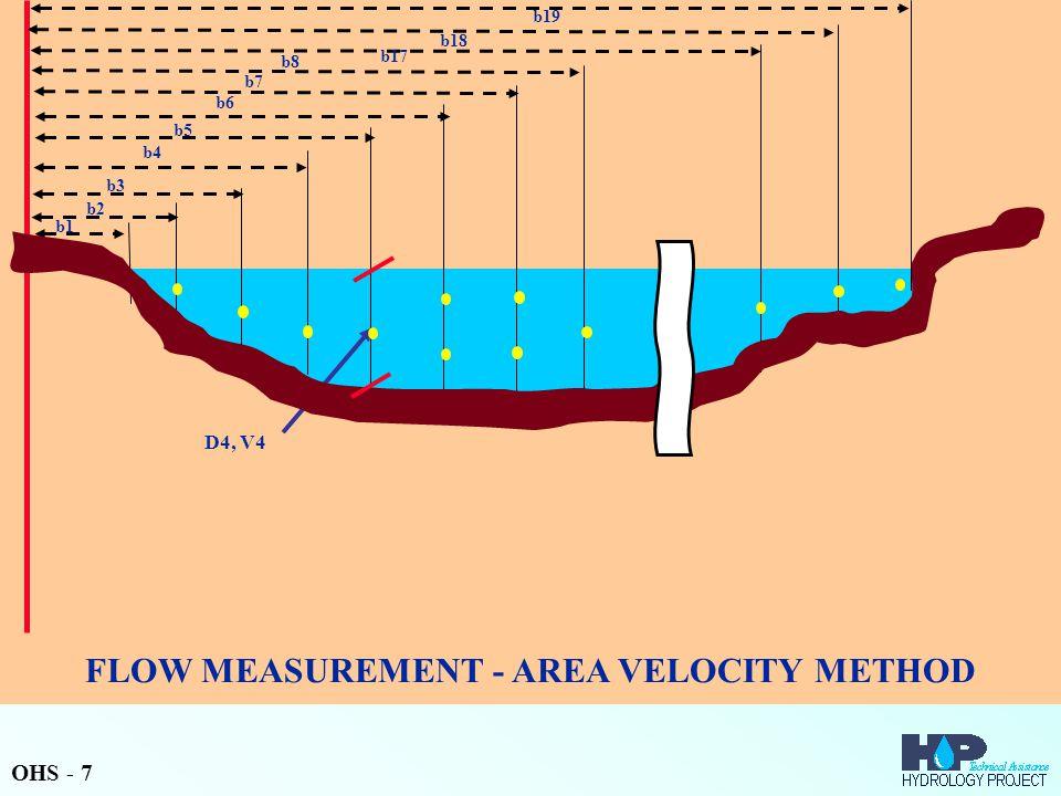 FLOW MEASUREMENT - AREA VELOCITY METHOD b2 b3 b4 b5 b6 b7 b8 b18 b19 D4, V4 b1 b17 OHS - 7