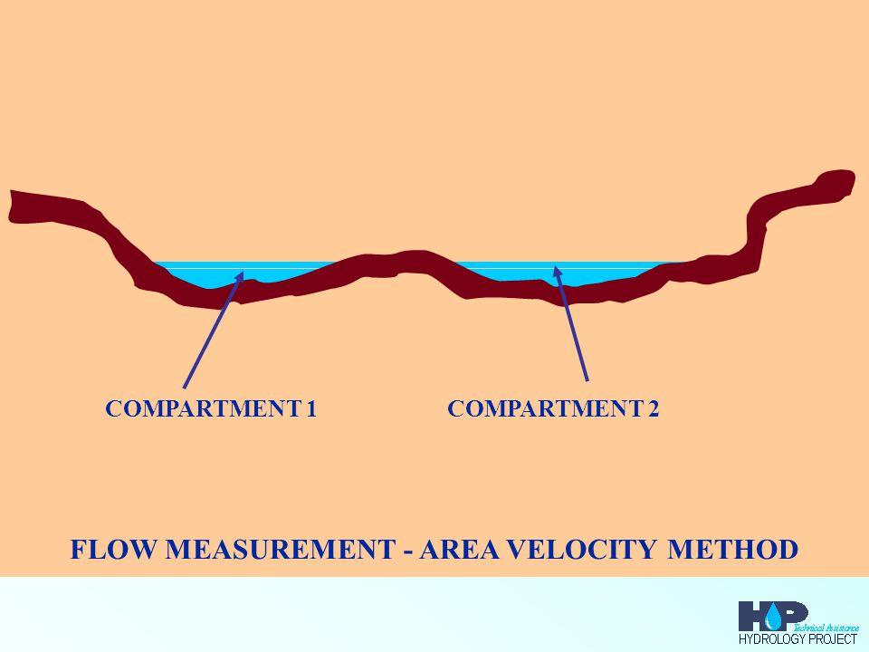 FLOW MEASUREMENT - AREA VELOCITY METHOD COMPARTMENT 1COMPARTMENT 2