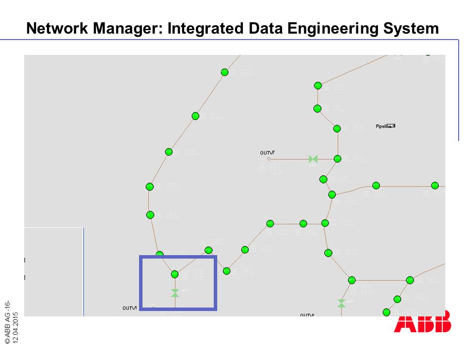 © ABB AG -16- 12.04.2015 Network Manager: Integrated Data Engineering System