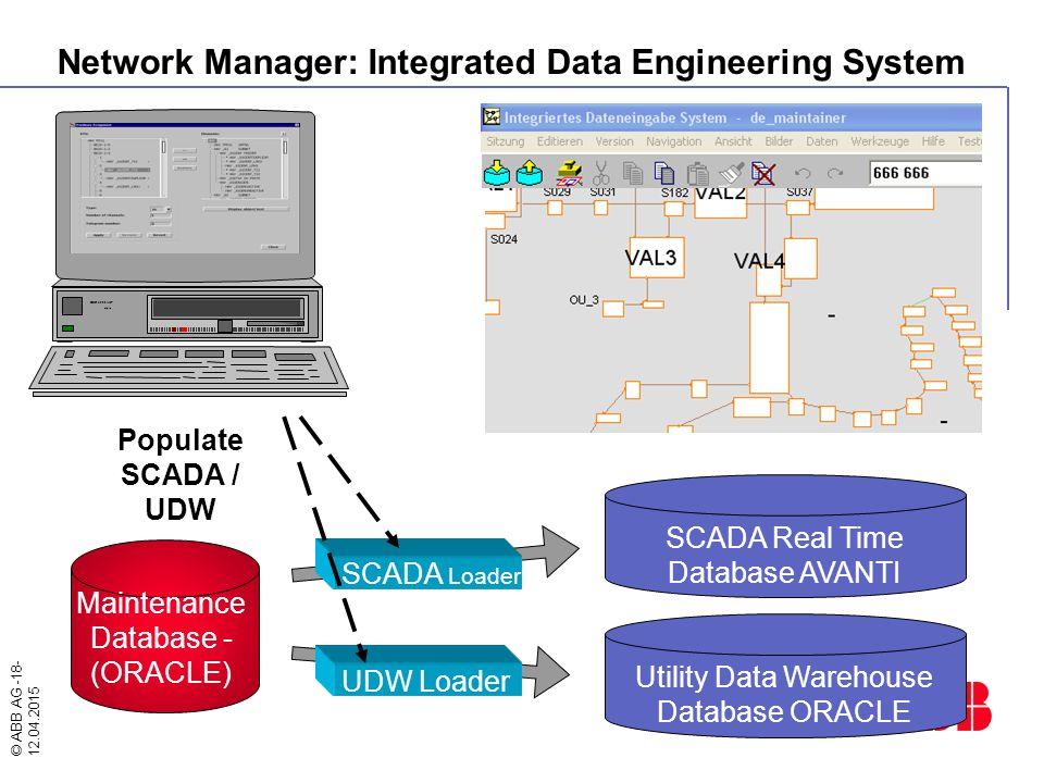 © ABB AG -18- 12.04.2015 Maintenance Database - (ORACLE) SCADA Real Time Database AVANTI Utility Data Warehouse Database ORACLE Network Manager: Integ