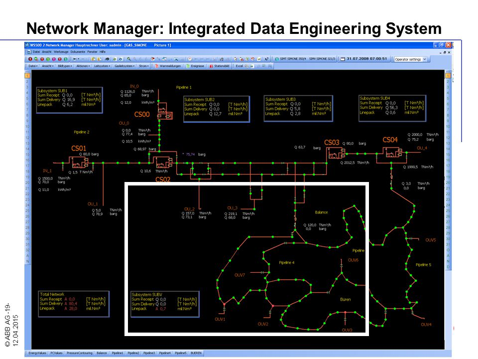 © ABB AG -19- 12.04.2015 Network Manager: Integrated Data Engineering System