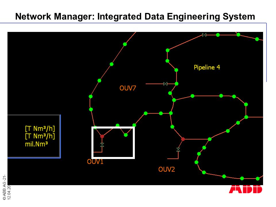 © ABB AG -21- 12.04.2015 Network Manager: Integrated Data Engineering System