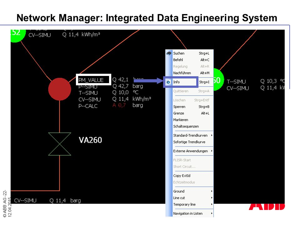 © ABB AG -22- 12.04.2015 Network Manager: Integrated Data Engineering System