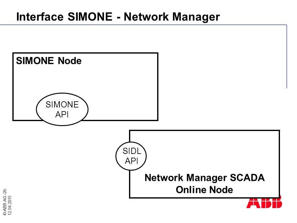 © ABB AG -26- 12.04.2015 Interface SIMONE - Network Manager Network Manager SCADA Online Node SIMONE Node SIMONE API SIDL API