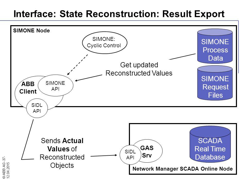 © ABB AG -37- 12.04.2015 SIMONE Node SIMONE: Cyclic Control Network Manager SCADA Online Node ABB Client SIMONE API GAS Srv SIDL API SIDL API SIMONE R
