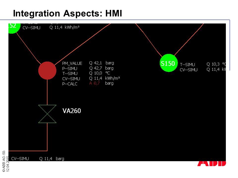 © ABB AG -50- 12.04.2015 Integration Aspects: HMI