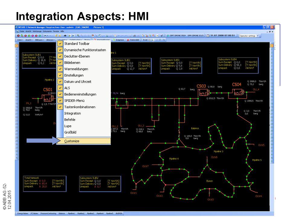 © ABB AG -52- 12.04.2015 Integration Aspects: HMI