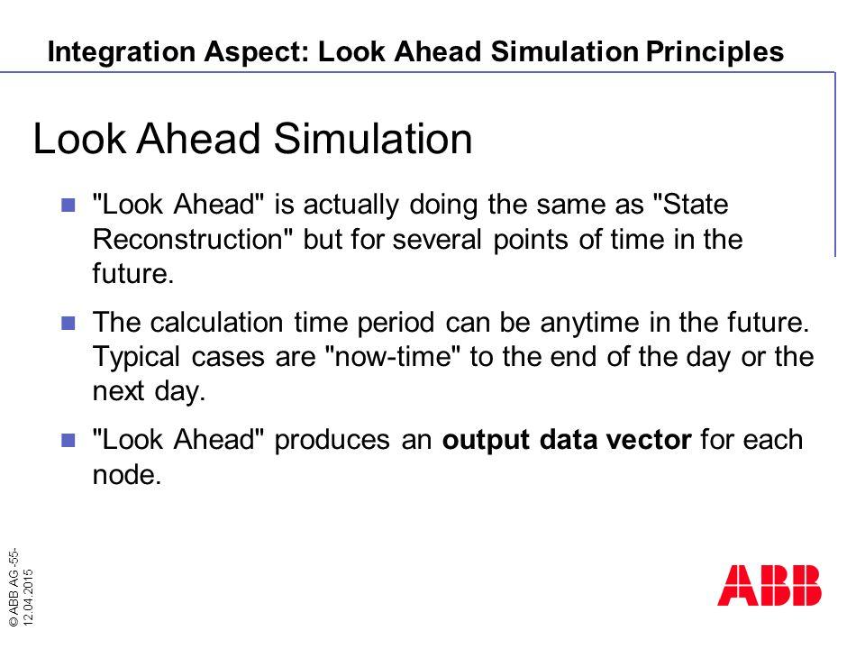 © ABB AG -55- 12.04.2015 Look Ahead Simulation
