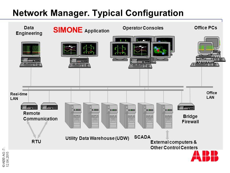© ABB AG -7- 12.04.2015 Network Manager. Typical Configuration Data Engineering 93-04-21 09:32 jdfsjdfskj lkfgfdg lkdfnglkjdffjgkdfklgjl 93-04-21 09:3