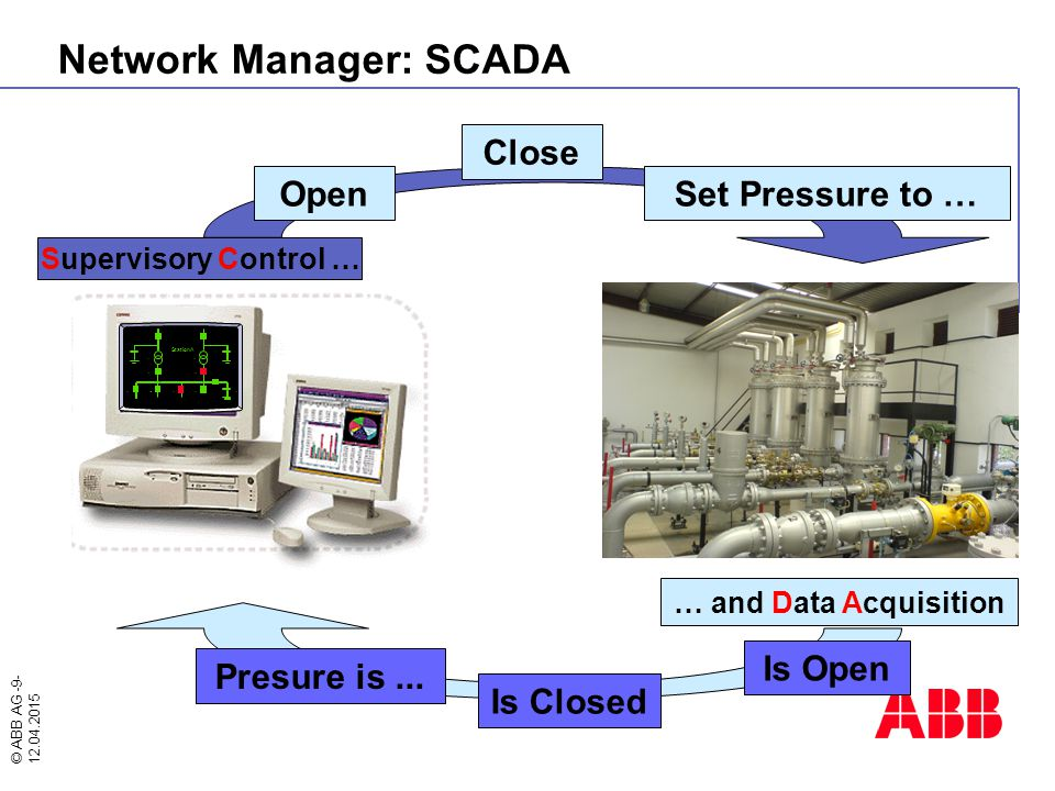 © ABB AG -9- 12.04.2015 StationA B8B9 C1 T1T2 B1B2 B3B4B5B6C7 C2 B7 … and Data Acquisition Supervisory Control … Network Manager: SCADA Open Is Open C