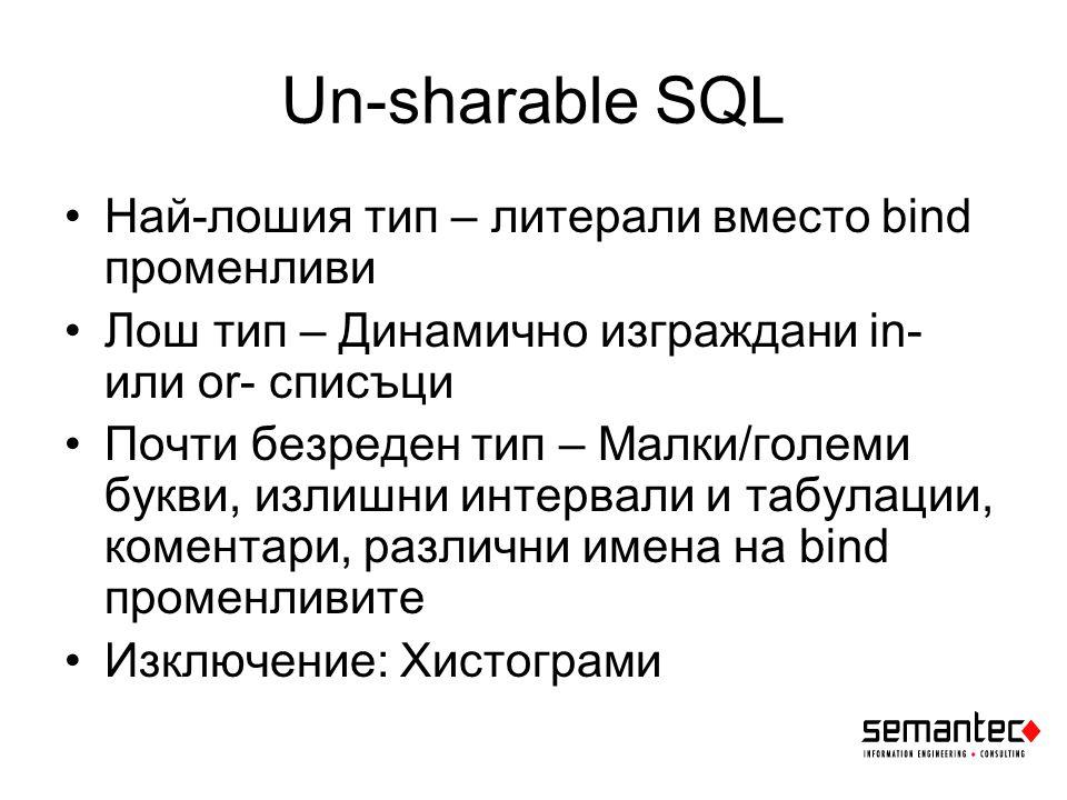 Un-sharable SQL Най-лошия тип – литерали вместо bind променливи Лош тип – Динамично изграждани in- или or- списъци Почти безреден тип – Малки/големи букви, излишни интервали и табулации, коментари, различни имена на bind променливите Изключение: Хистограми