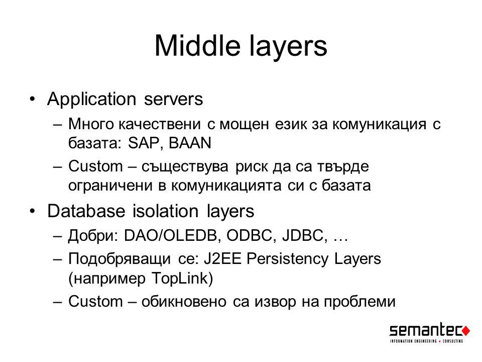 Middle layers Application servers –Много качествени с мощен език за комуникация с базата: SAP, BAAN –Custom – съществува риск да са твърде ограничени в комуникацията си с базата Database isolation layers –Добри: DAO/OLEDB, ODBC, JDBC, … –Подобряващи се: J2EE Persistency Layers (например TopLink) –Custom – обикновено са извор на проблеми