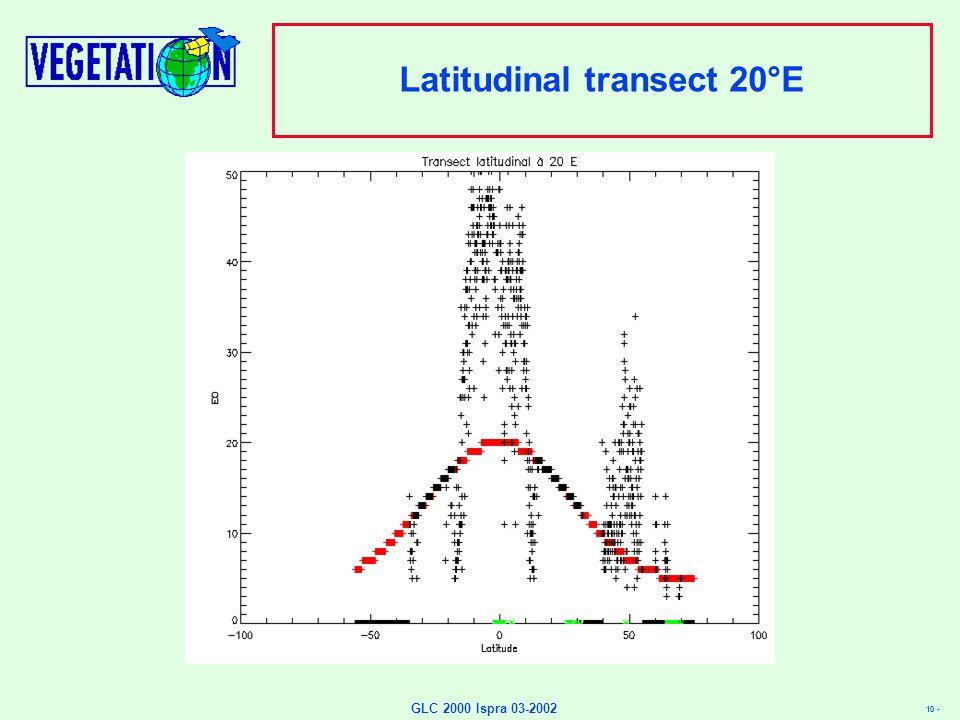 10 - GLC 2000 Ispra 03-2002 Latitudinal transect 20°E