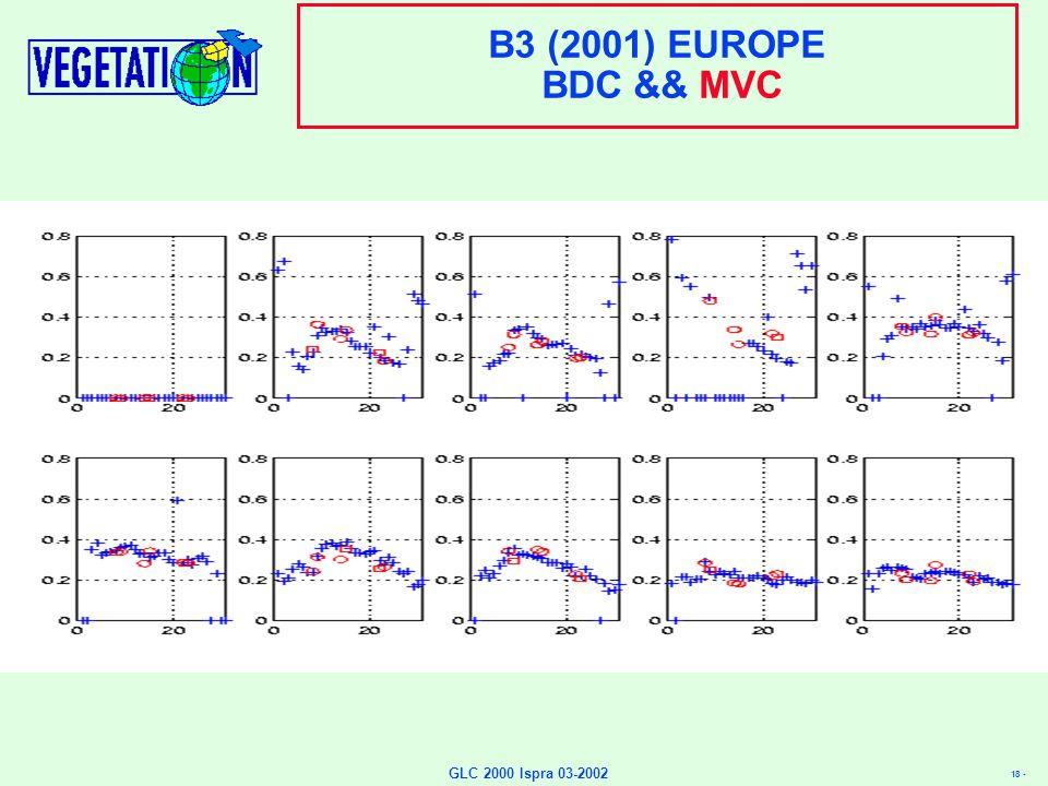 18 - GLC 2000 Ispra 03-2002 B3 (2001) EUROPE BDC && MVC