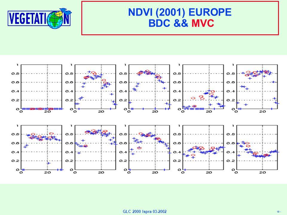 19 - GLC 2000 Ispra 03-2002 NDVI (2001) EUROPE BDC && MVC