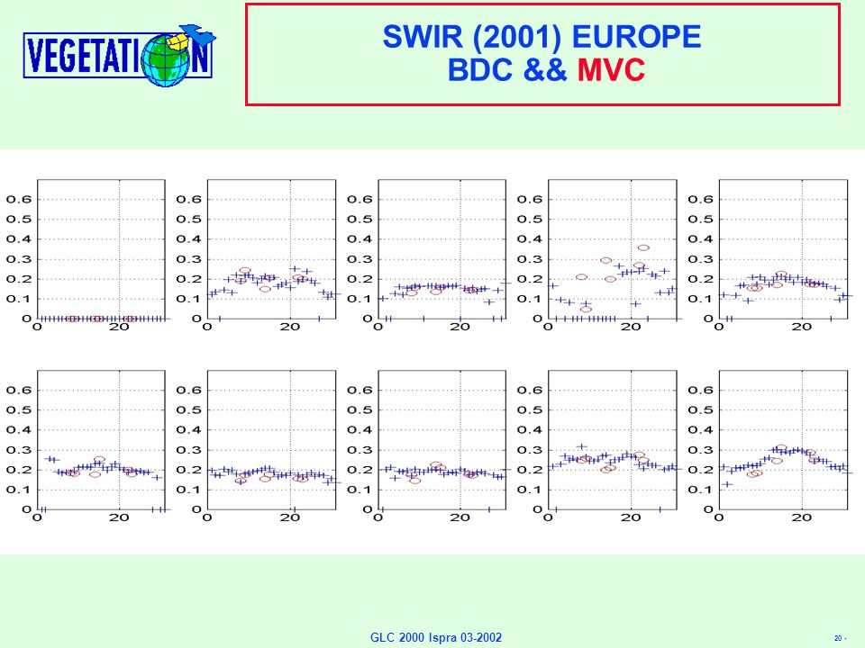 20 - GLC 2000 Ispra 03-2002 SWIR (2001) EUROPE BDC && MVC
