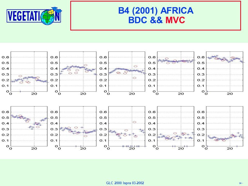 24 - GLC 2000 Ispra 03-2002 B4 (2001) AFRICA BDC && MVC