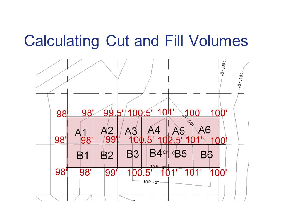 Calculating Cut and Fill Volumes 98 99 99.5 100.5 101 100 101 100 102.5