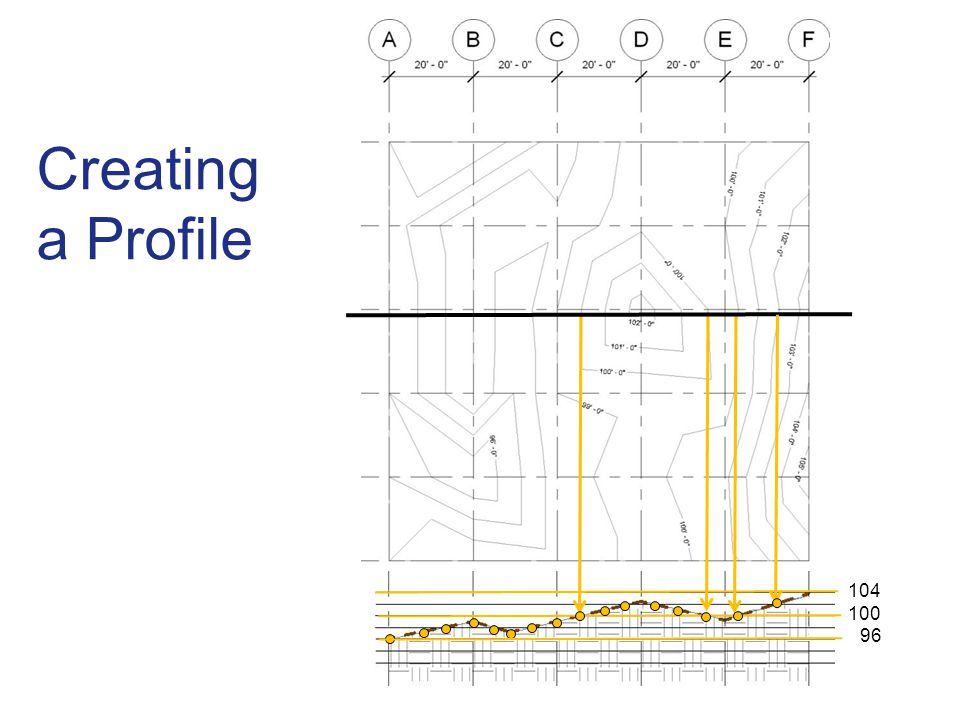 Creating a Profile 100 104 96